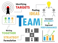 """TEAM"" SKETCH NOTES (teamwork meeting strategy business ideas)"